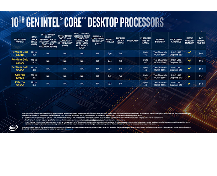10th gen intel core desktop sku tables 3