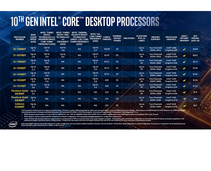 10th gen intel core desktop sku tables 4