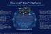 Intel-Evo-Platform_Project-Athena-Highlights