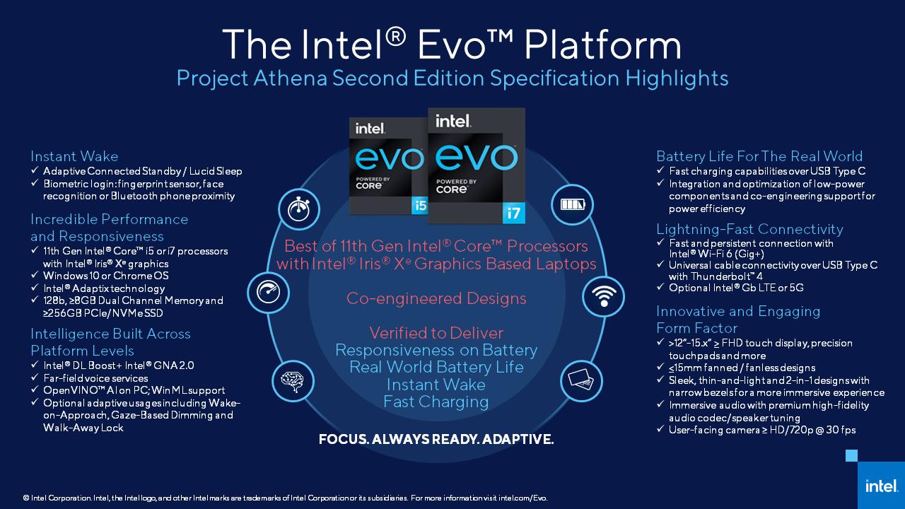 Intel Evo Platform Project Athena Highlights