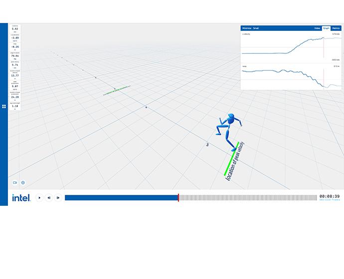 Intel 3DAT analysis