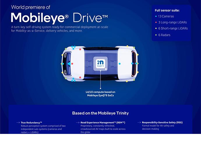 mobileyedrive press 62940573 1