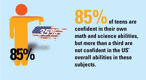 STEM_study_infogfx_2a.jpg