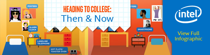 newsroom-infogfx-teaser-college-then-now.jpg