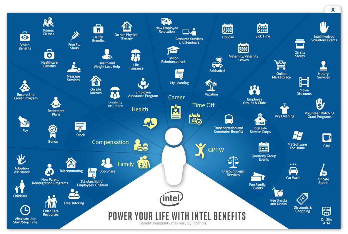 Chip Shot: Intel Announces Industry-Leading Enhancements to