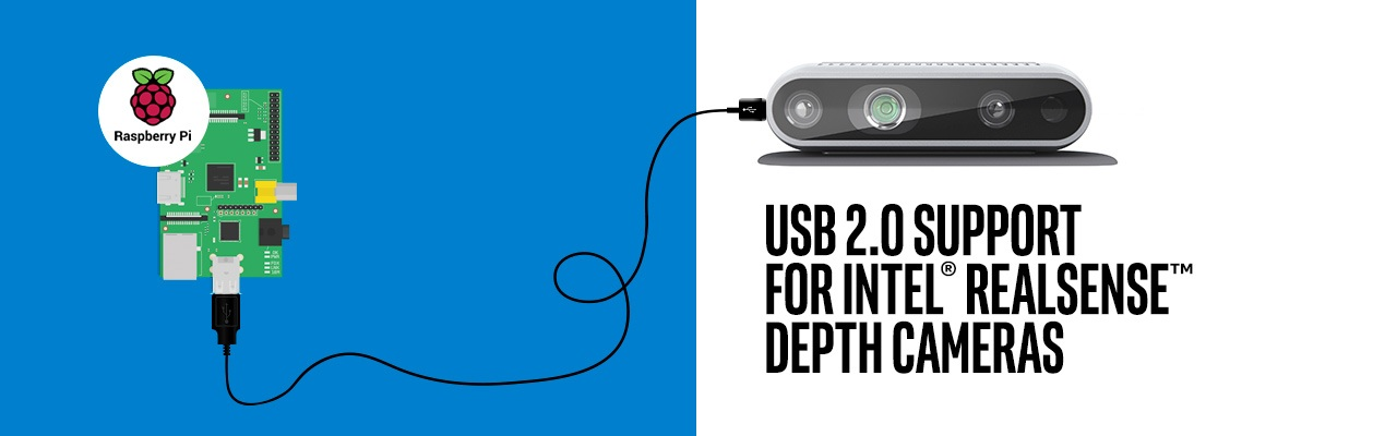 USB 2.0 support for Intel RealSense Depth Cameras